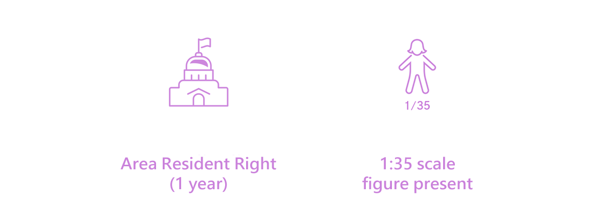 Figure Program with Resident Right