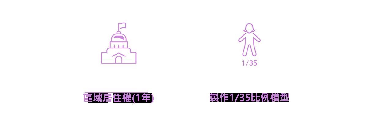 SMALL WORLDS TOKYO 附居住權的模型計劃 贈送給顧客的1/35比例模型