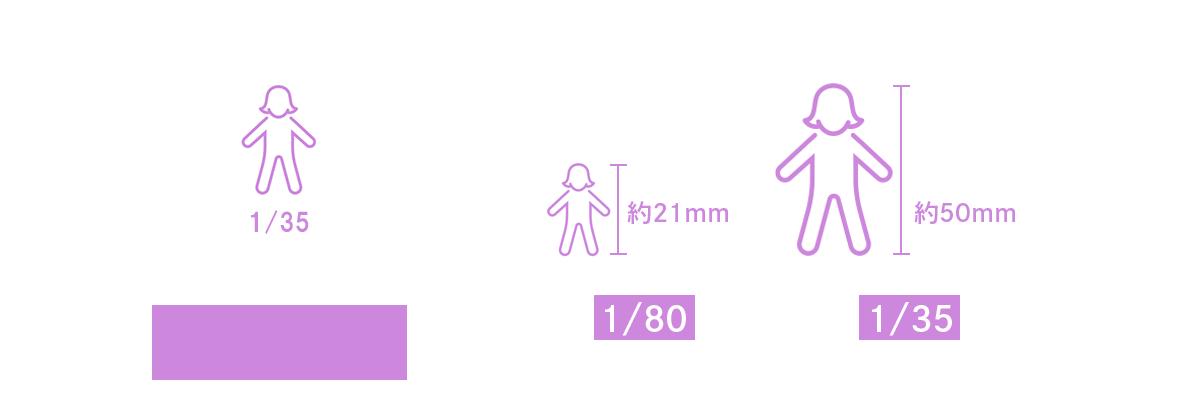 SMALL WORLDS TOKYO 住民権付きフィギュアプログラム お持ち帰り用1/35フィギュア