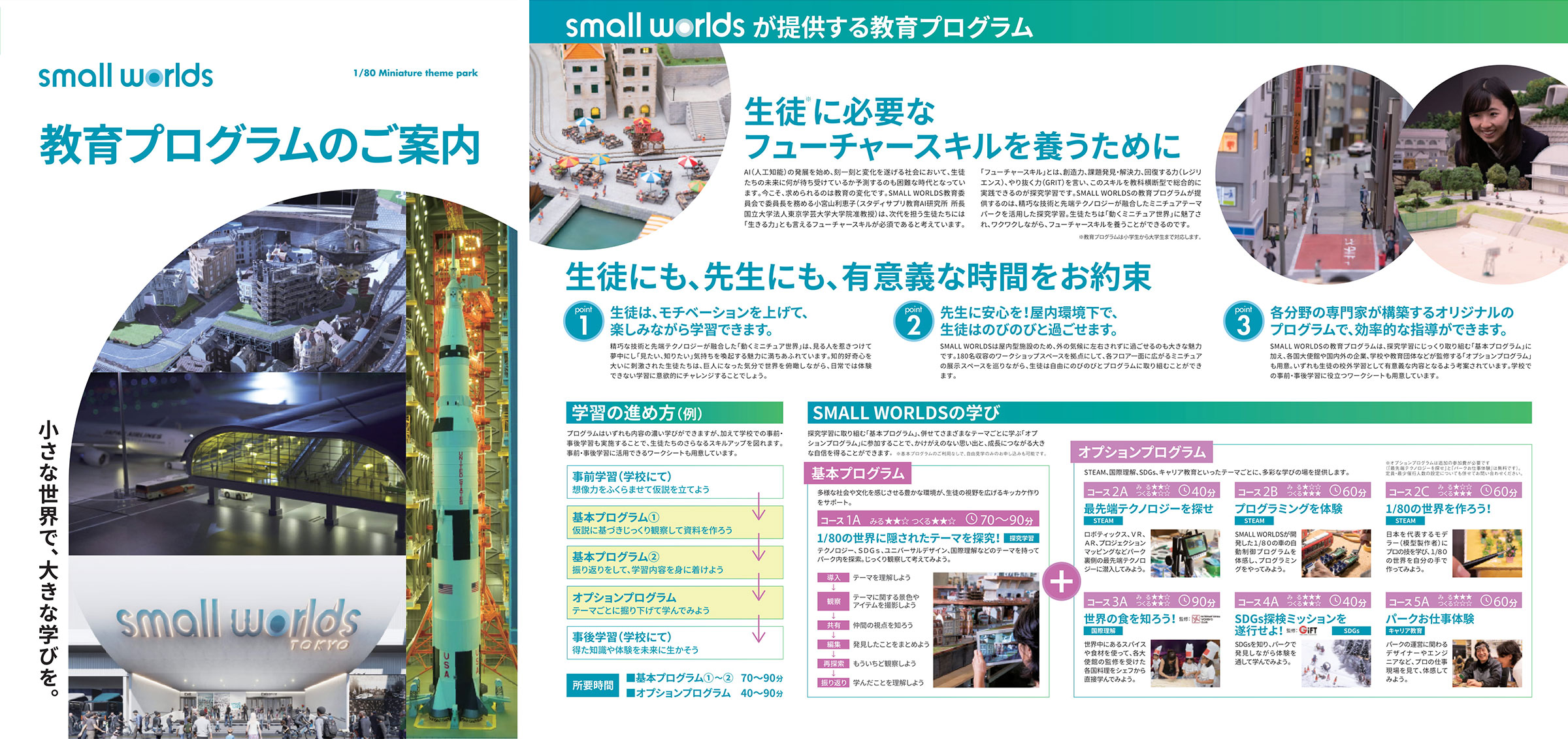 SMALL WORLDS TOKYO 教育プログラムのご案内