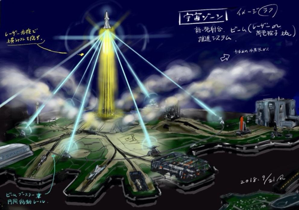 スモールワールズTOKYO『(仮)宇宙センター・未来エリア』構想スケッチ